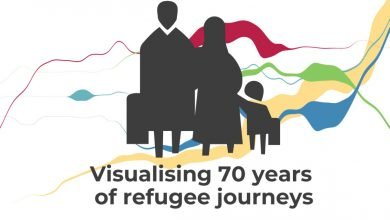 Photo of Visualising 70 years of refugee journeys | Human Rights News